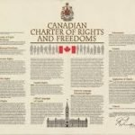 Section 2 of The Canadian Charter of Rights and Freedoms: The Fundamental Freedoms