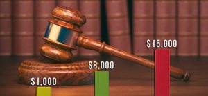 the cost of a criminal lawyer in Toronto